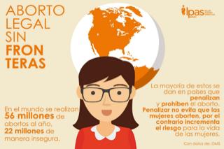 El gobierno de Obrador y la urgente despenalización del aborto