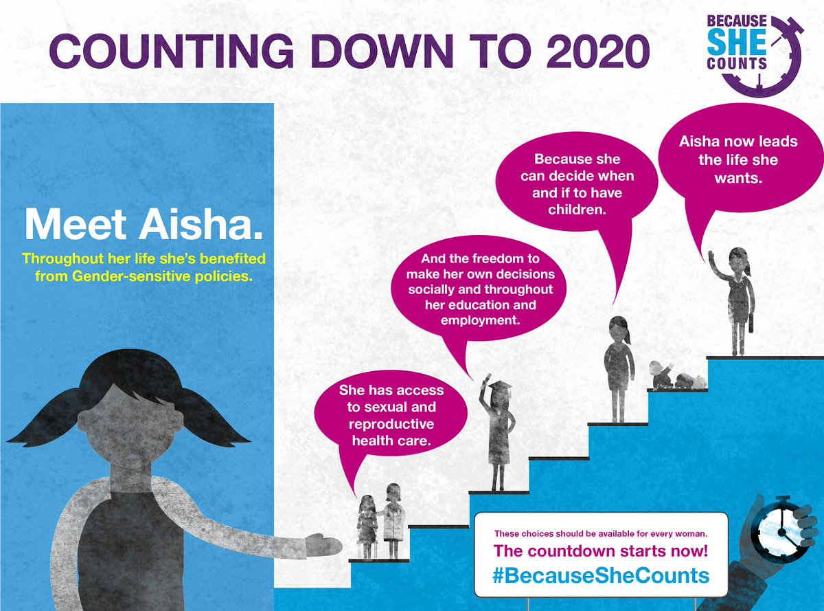 Cumbre mundial sobre Planificación familiar