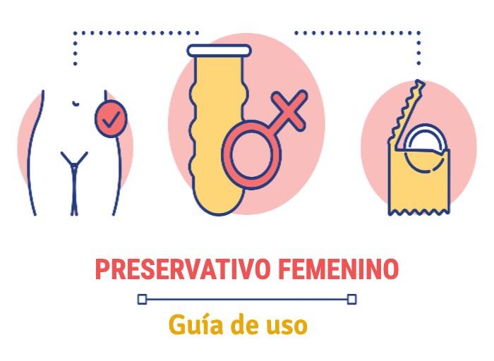 Guía útil sobre uso del condón femenino